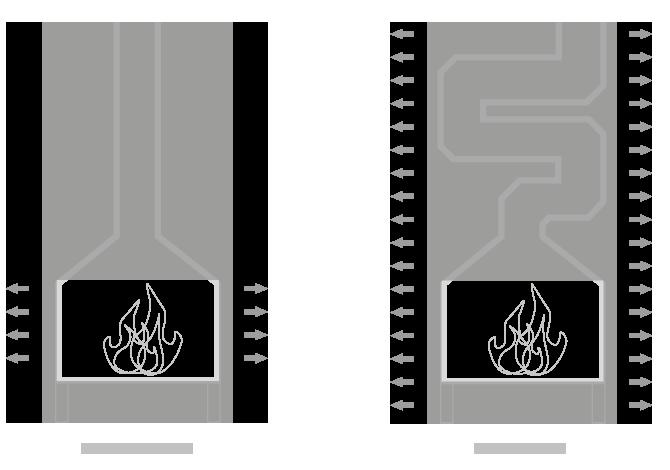 I camini e le stufe con sistema di riscaldamento radiante